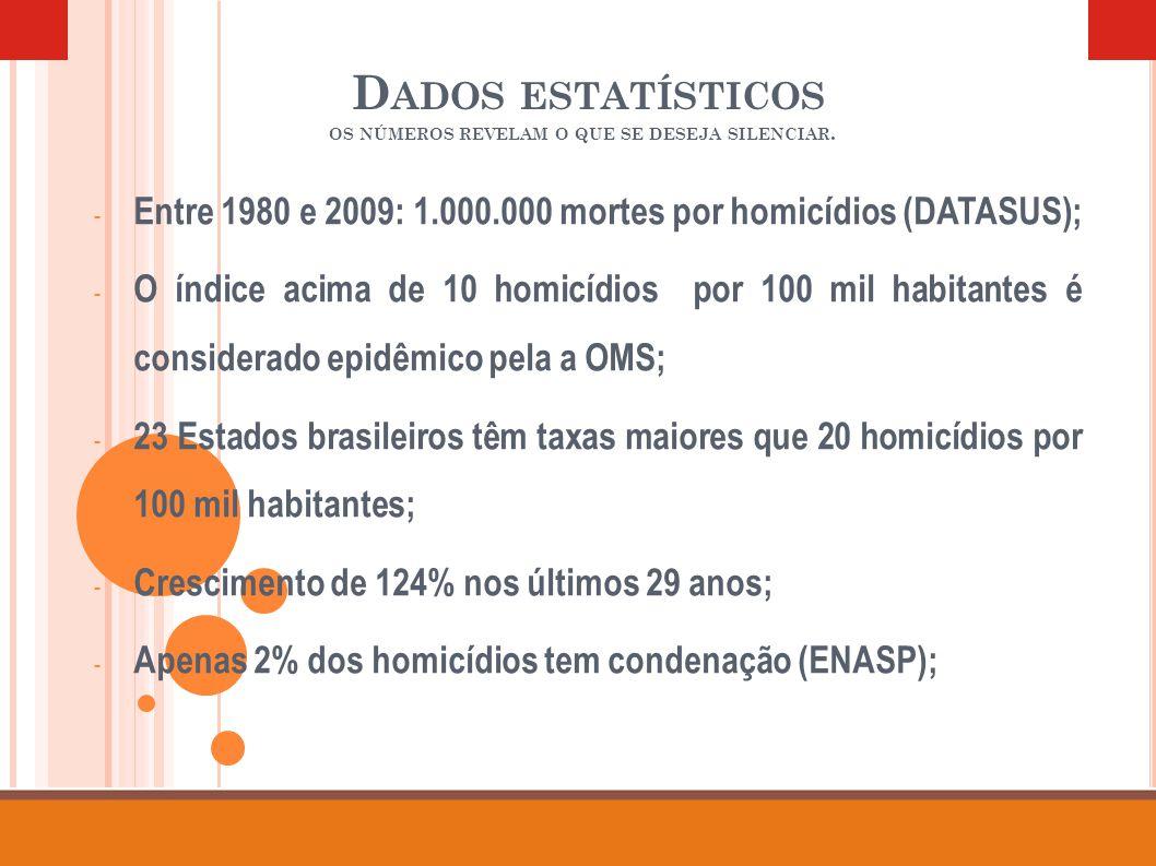 D ADOS ESTATÍSTICOS OS NÚMEROS REVELAM O QUE SE DESEJA SILENCIAR. - Entre 1980 e 2009: 1.000.000 mortes por homicídios (DATASUS); - O índice acima de
