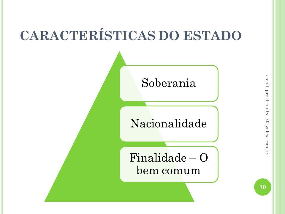 CARACTERÍSTICAS DO ESTADO SoberaniaNacionalidade Finalidade – O bem comum 10 email: prof.leandro10@yahoo.com.br