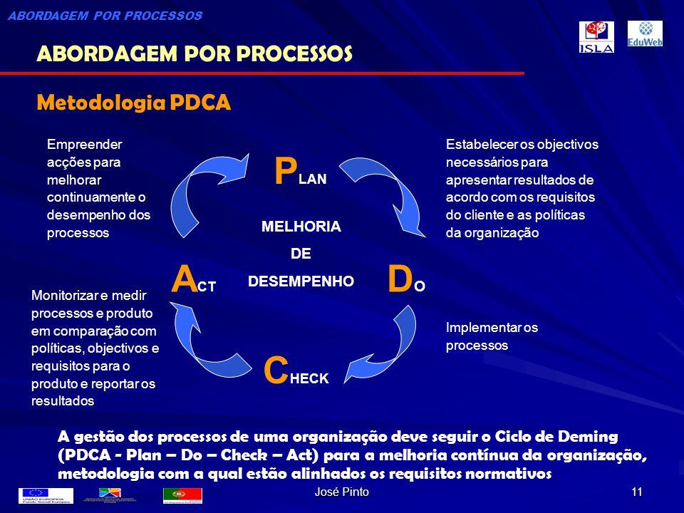 José Pinto 11 P LAN DODO C HECK A CT MELHORIA DE DESEMPENHO Estabelecer os objectivos necessários para apresentar resultados de acordo com os requisit