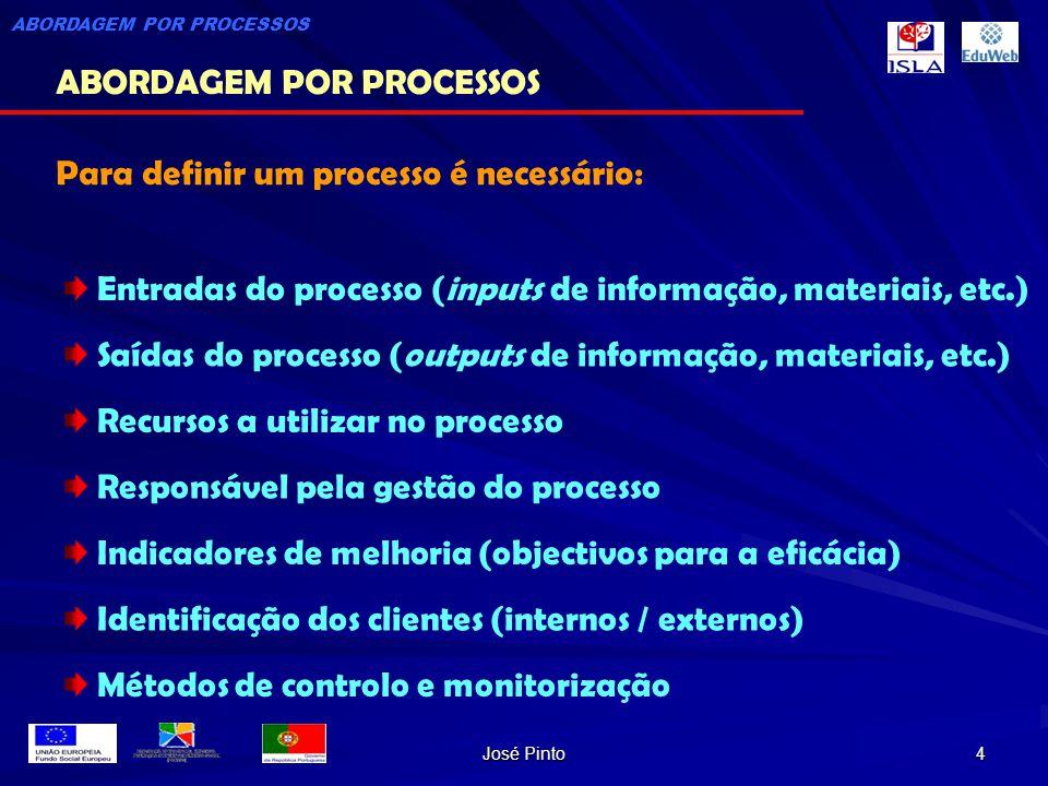 José Pinto 4 Entradas do processo (inputs de informação, materiais, etc.) Saídas do processo (outputs de informação, materiais, etc.) Recursos a utili