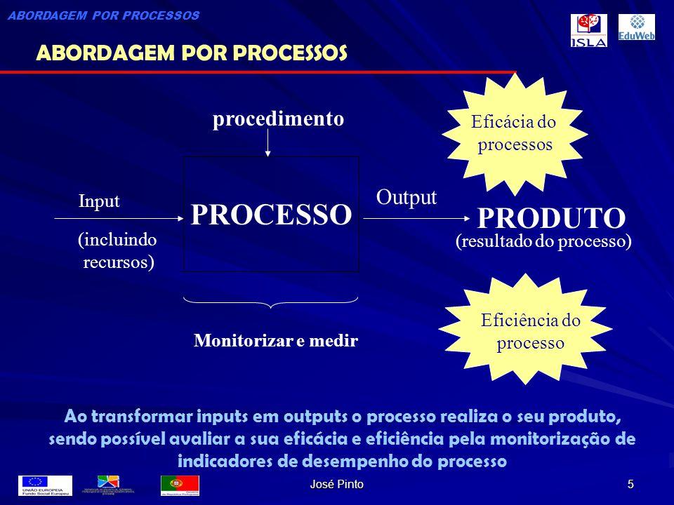 José Pinto 6 A norma NP EN ISO 9001:2000 aconselha a implementação da abordagem por processos como metodologia para a melhoria contínua da organização A definição e gestão dos processos de uma organização permite um maior conhecimento acerca da organização e uma maior eficácia relativamente aos resultados, considerando que se determinam os requisitos aplicáveis em cada processo ABORDAGEM POR PROCESSOS