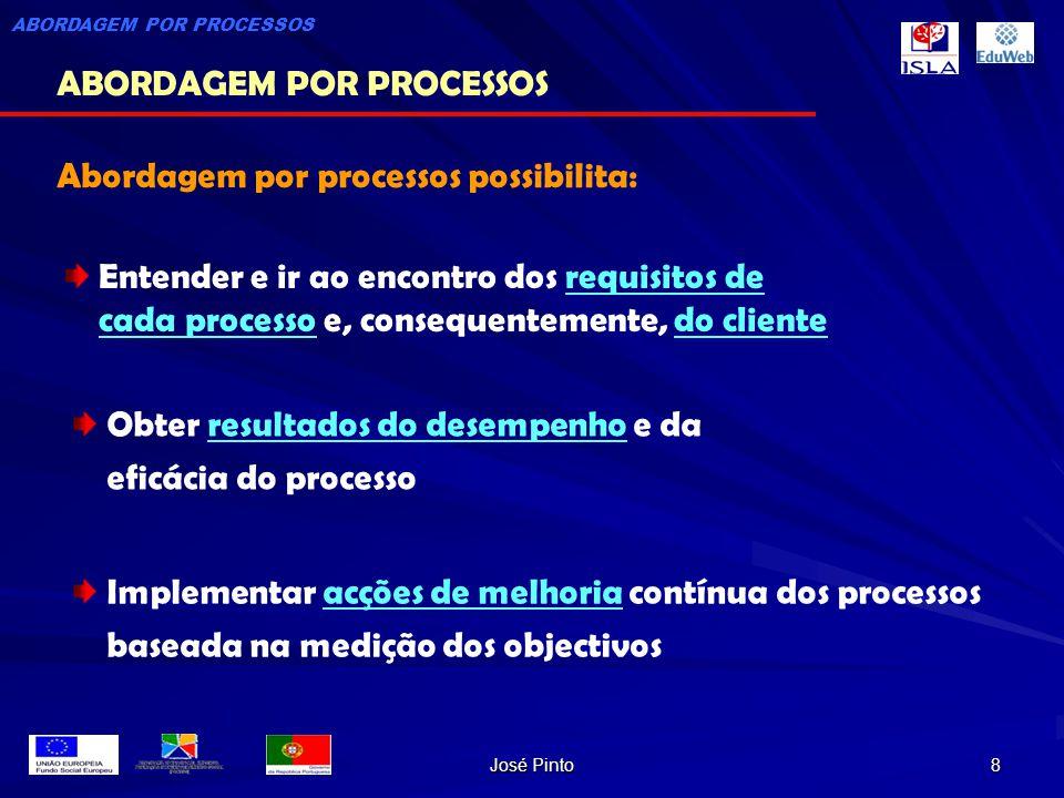 José Pinto 9 RESPONSABILIDADE DA GESTÃO GESTÃO DE RECURSOS MEDIÇÃO ANÁLISE E MELHORIA REALIZAÇÃO DO PRODUTO CLIENTES REQUISITOS SATISFAÇÃO CLIENTES PRODUTO MELHORIA CONTÍNUA DO SGQ ABORDAGEM POR PROCESSOS Os requisitos da norma encontram-se enquadrados com uma abordagem por processos com o objectivo de ir ao encontro das necessidades e expectativas do cliente