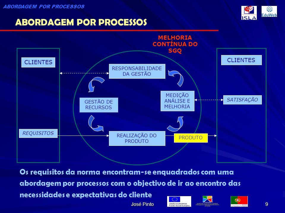 10 RESPONSABILIDADE DA GESTÃO -Comprometimento da gestão -Focalização no cliente -Política da Qualidade -Planeamento -Responsabilidade, autoridade e comunicação -Revisão pela Gestão GESTÃO DE RECURSOS -Recursos Humanos -Infraestruturas -Ambiente de Trabalho MEDIÇÃO, ANÁLISE MELHORIA -Monitorização e medição -Controlo do produto não conforme -Análise de dados -Melhoria REALIZAÇÃO DO PRODUTO -Planeamento da Realização do Produto -Processos relacionados com o cliente -Concepção e desenvolvimento -Compras -Produção e fornecimento do serviço -Dispositivos de monitorização e medição SISTEMA DE GESTÃO DA QUALIDADE ESTRUTURA DA NORMA NP EN ISO 9001:2000 ABORDAGEM POR PROCESSOS