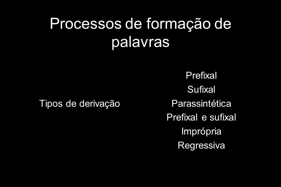 Processos de formação de palavras Tipos de derivação Prefixal Sufixal Parassintética Prefixal e sufixal Imprópria Regressiva