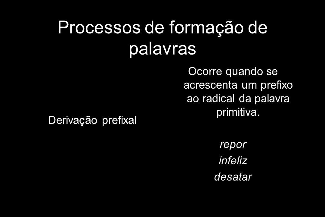 Processos de formação de palavras Derivação prefixal Ocorre quando se acrescenta um prefixo ao radical da palavra primitiva. repor infeliz desatar