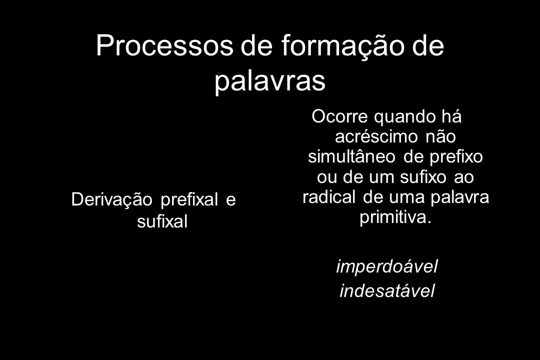 Processos de formação de palavras Derivação prefixal e sufixal Ocorre quando há acréscimo não simultâneo de prefixo ou de um sufixo ao radical de uma