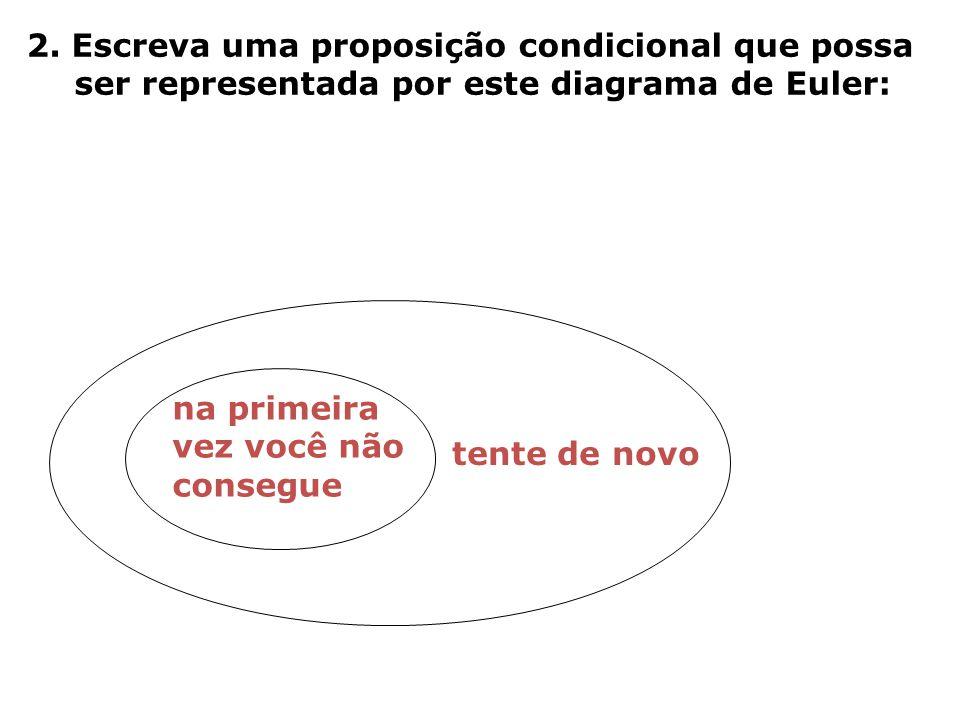 2. Escreva uma proposição condicional que possa ser representada por este diagrama de Euler: na primeira vez você não consegue tente de novo