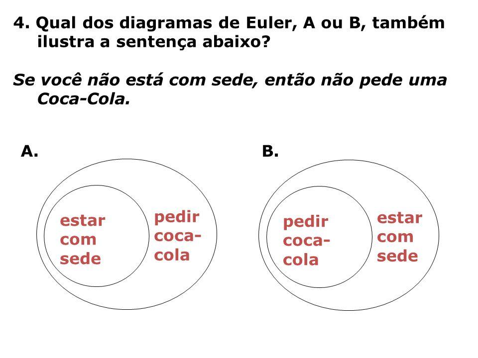 4. Qual dos diagramas de Euler, A ou B, também ilustra a sentença abaixo? Se você não está com sede, então não pede uma Coca-Cola. pedir coca- cola es