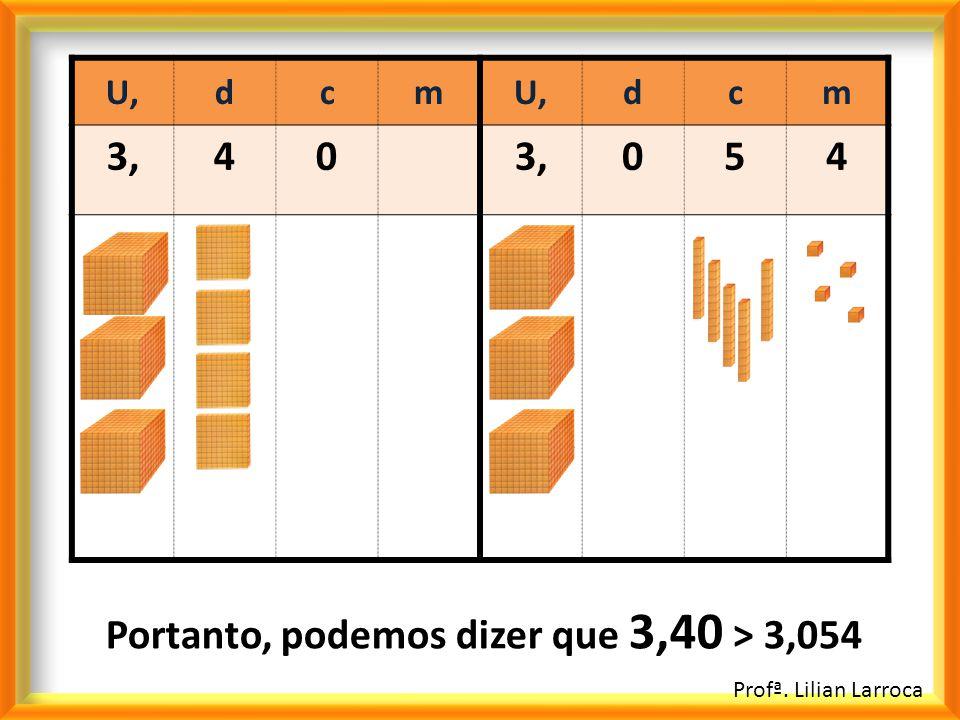 U,dcm dcm 3,40 054 Profª. Lilian Larroca Portanto, podemos dizer que 3,40 > 3,054