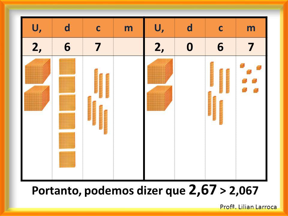 U,dcm dcm 2,67 067 Profª. Lilian Larroca Portanto, podemos dizer que 2,67 > 2,067