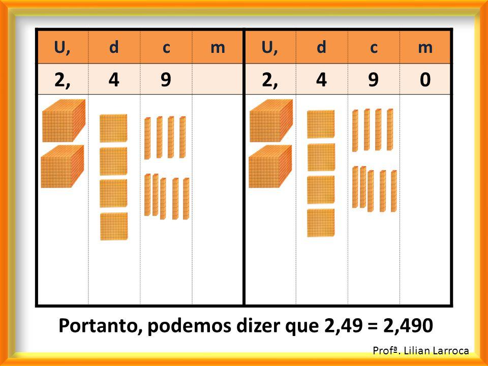 U,dcm dcm 2,49 490 Profª. Lilian Larroca Portanto, podemos dizer que 2,49 = 2,490
