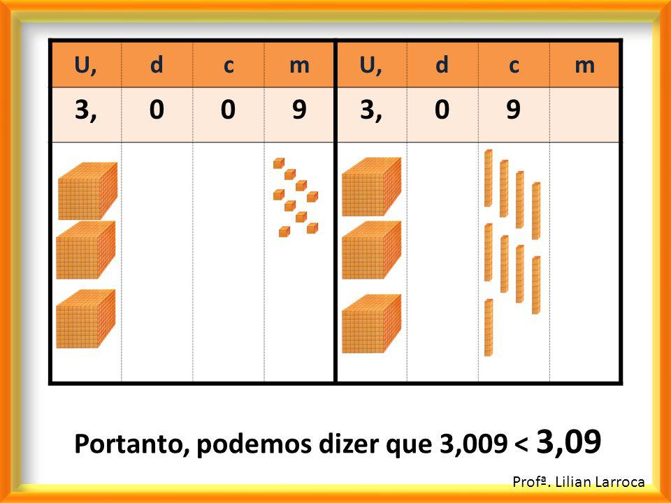 U,dcm dcm 4,36 337 Profª. Lilian Larroca Portanto, podemos dizer que 4,36 > 4,337