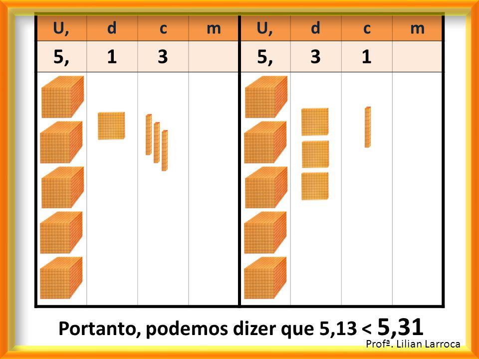 U,dcm dcm 5,13 31 Profª. Lilian Larroca Portanto, podemos dizer que 5,13 < 5,31