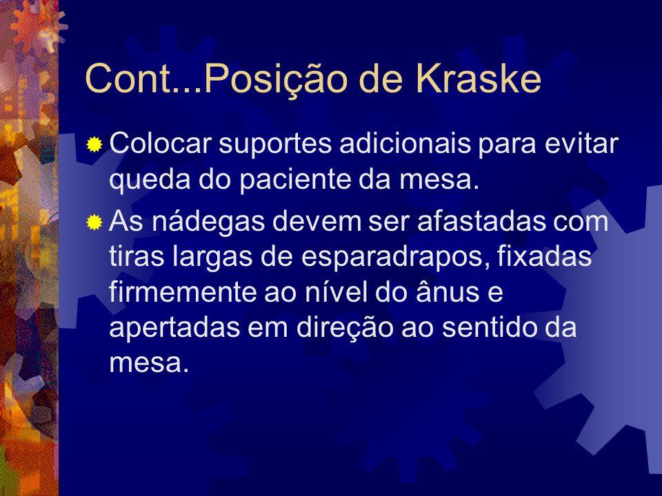 Cont...Posição de Kraske  Colocar suportes adicionais para evitar queda do paciente da mesa.  As nádegas devem ser afastadas com tiras largas de esp