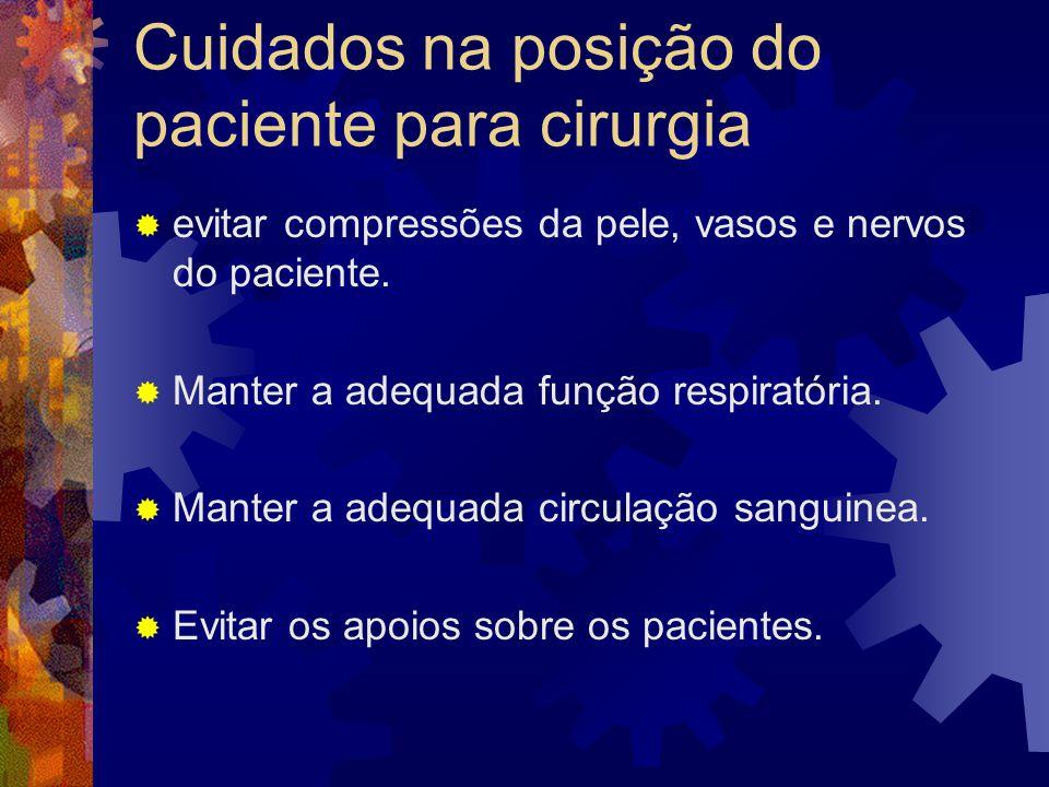 Fatores que interferem na posição cirúrgica  O estado geral do paciente.