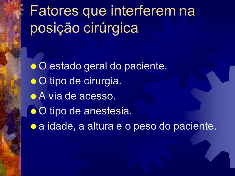 Fatores que interferem na posição cirúrgica  O estado geral do paciente.  O tipo de cirurgia.  A via de acesso.  O tipo de anestesia.  a idade, a