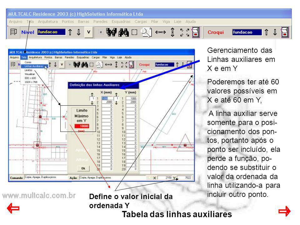 Tabela das linhas auxiliares Gerenciamento das Linhas auxiliares em X e em Y Poderemos ter até 60 valores possíveis em X e até 60 em Y, A linha auxili