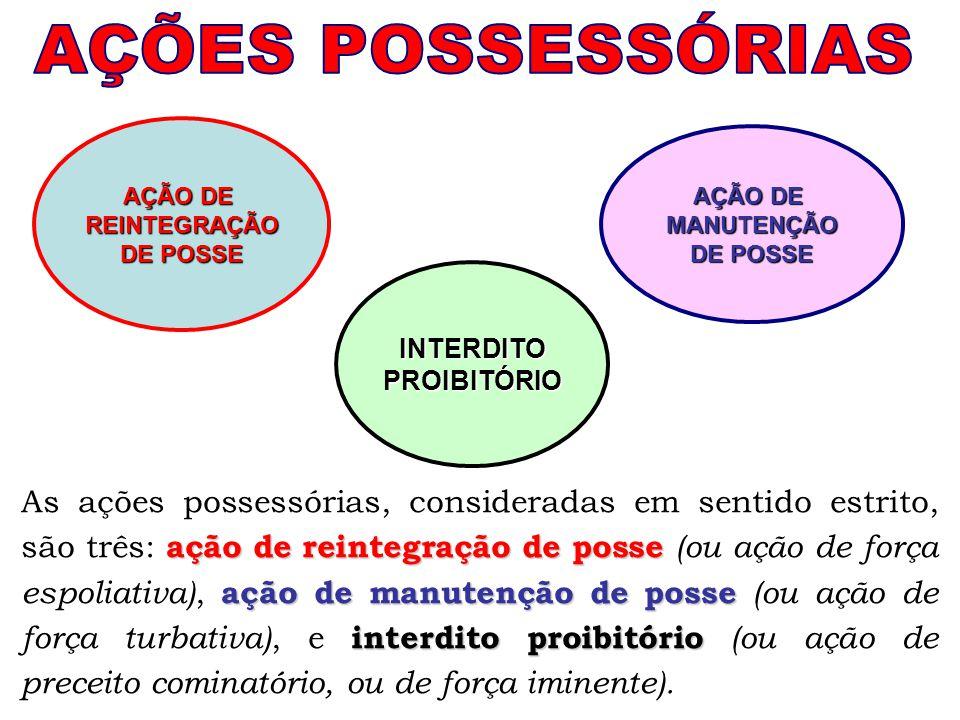AÇÃO DE REINTEGRAÇÃO DE POSSE INTERDITOPROIBITÓRIO AÇÃO DE MANUTENÇÃO DE POSSE ação de reintegração de posse ação de manutenção de posse interdito pro