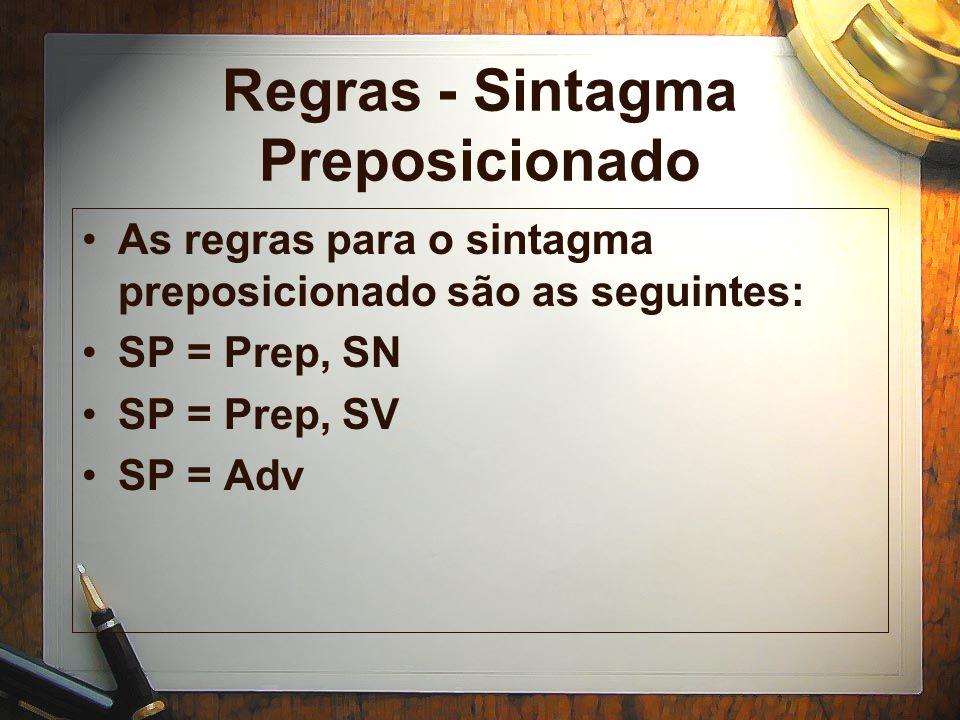 Regras - Sintagma Preposicionado As regras para o sintagma preposicionado são as seguintes: SP = Prep, SN SP = Prep, SV SP = Adv