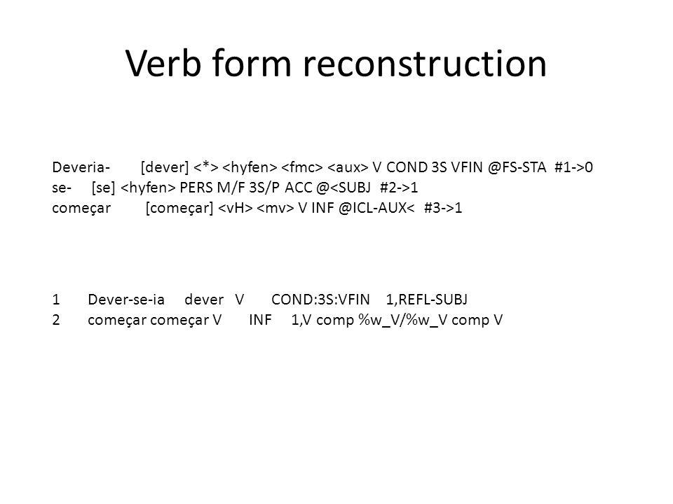 Verb form reconstruction Deveria- [dever] V COND 3S VFIN @FS-STA #1->0 se- [se] PERS M/F 3S/P ACC @ 1 começar [começar] V INF @ICL-AUX 1 1 Dever-se-ia dever V COND:3S:VFIN 1,REFL-SUBJ 2 começar começar V INF 1,V comp %w_V/%w_V comp V
