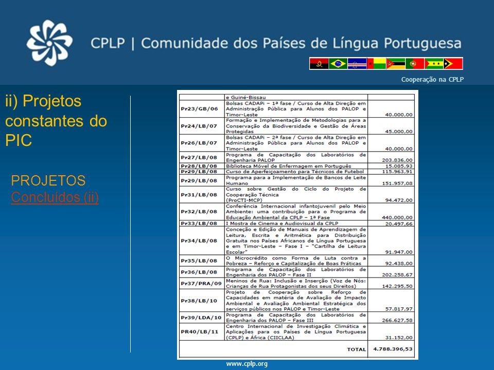 www.cplp.org Cooperação na CPLP ii) Projetos constantes do PIC PROJETOS Concluídos (ii)