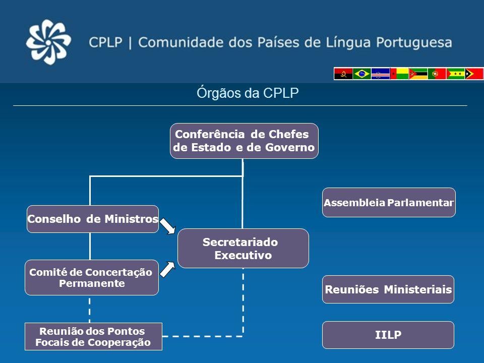 Conferência de Chefes de Estado e de Governo Conselho de Ministros Secretariado Executivo Reuniões Ministeriais Reunião dos Pontos Focais de Cooperaçã