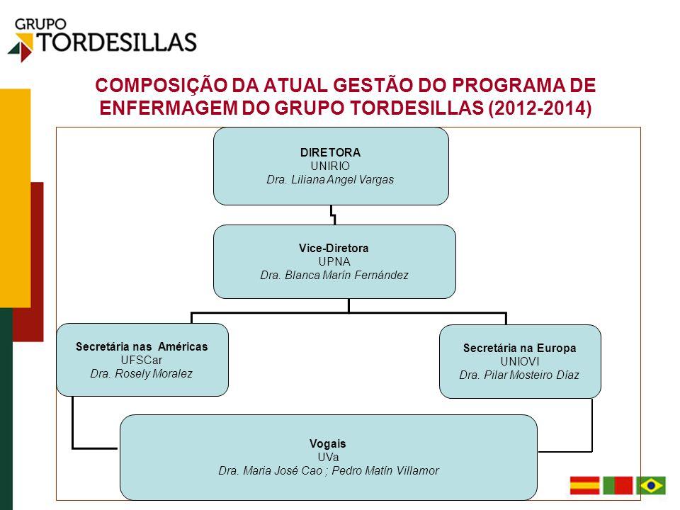 COMPOSIÇÃO DA ATUAL GESTÃO DO PROGRAMA DE ENFERMAGEM DO GRUPO TORDESILLAS (2012-2014) DIRETORA UNIRIO Dra.