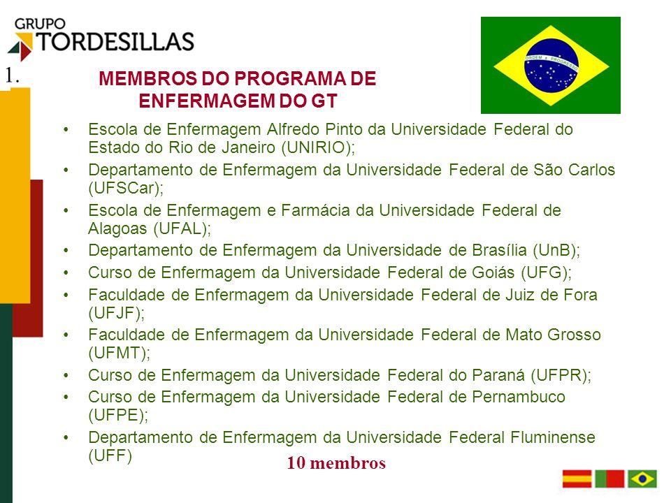 Escola de Enfermagem Alfredo Pinto da Universidade Federal do Estado do Rio de Janeiro (UNIRIO); Departamento de Enfermagem da Universidade Federal de São Carlos (UFSCar); Escola de Enfermagem e Farmácia da Universidade Federal de Alagoas (UFAL); Departamento de Enfermagem da Universidade de Brasília (UnB); Curso de Enfermagem da Universidade Federal de Goiás (UFG); Faculdade de Enfermagem da Universidade Federal de Juiz de Fora (UFJF); Faculdade de Enfermagem da Universidade Federal de Mato Grosso (UFMT); Curso de Enfermagem da Universidade Federal do Paraná (UFPR); Curso de Enfermagem da Universidade Federal de Pernambuco (UFPE); Departamento de Enfermagem da Universidade Federal Fluminense (UFF) MEMBROS DO PROGRAMA DE ENFERMAGEM DO GT 1.
