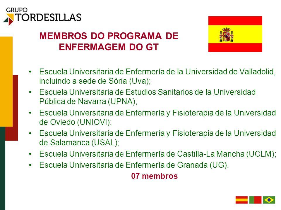 MEMBROS DO PROGRAMA DE ENFERMAGEM DO GT Escuela Universitaria de Enfermería de la Universidad de Valladolid, incluindo a sede de Sória (Uva); Escuela Universitaria de Estudios Sanitarios de la Universidad Pública de Navarra (UPNA); Escuela Universitaria de Enfermería y Fisioterapia de la Universidad de Oviedo (UNIOVI); Escuela Universitaria de Enfermería y Fisioterapia de la Universidad de Salamanca (USAL); Escuela Universitaria de Enfermería de Castilla-La Mancha (UCLM); Escuela Universitaria de Enfermería de Granada (UG).