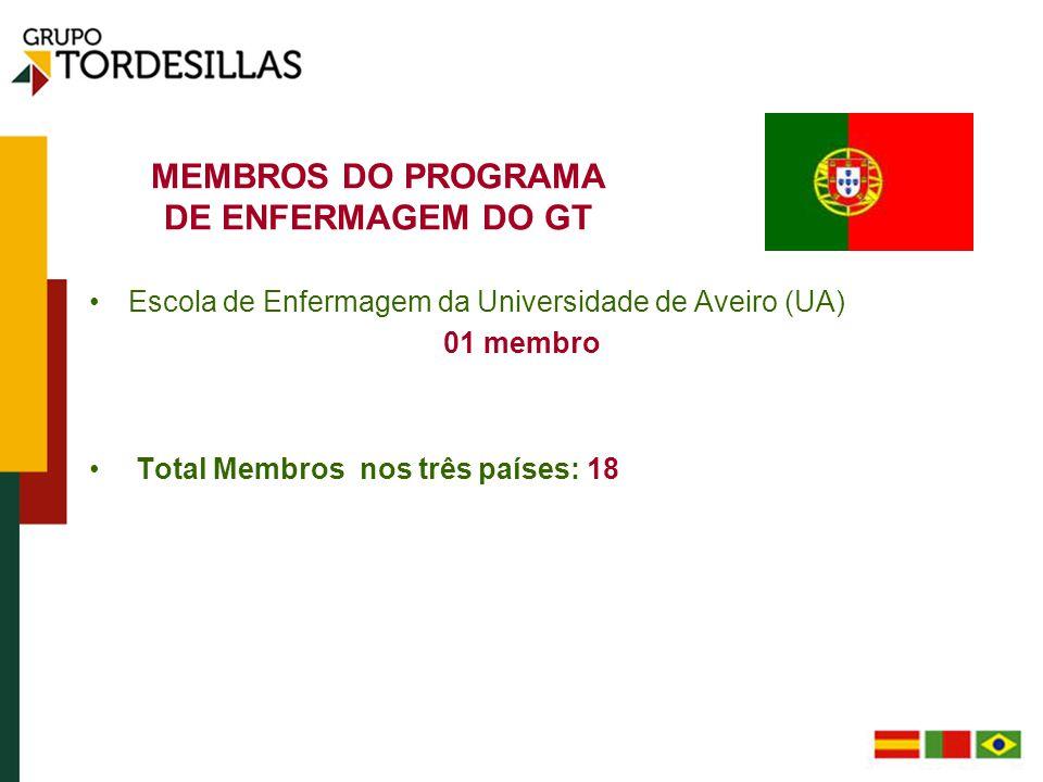 MEMBROS DO PROGRAMA DE ENFERMAGEM DO GT Escola de Enfermagem da Universidade de Aveiro (UA) 01 membro Total Membros nos três países: 18