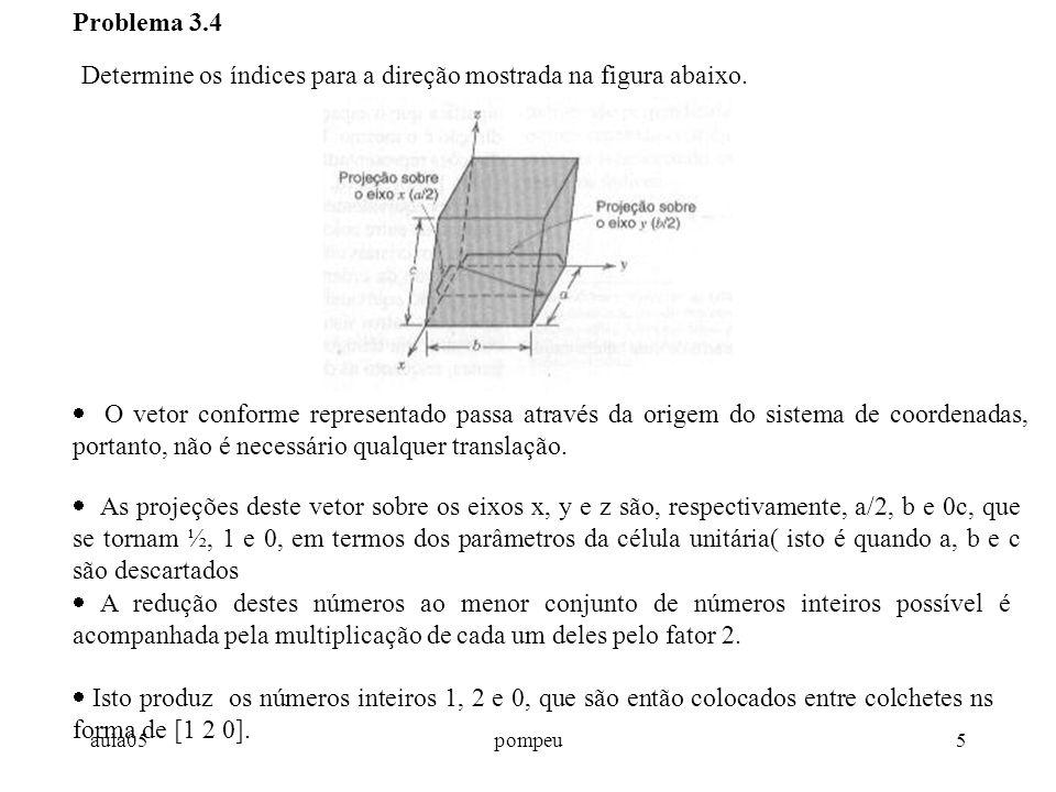 aula05pompeu5 Problema 3.4 Determine os índices para a direção mostrada na figura abaixo.  O vetor conforme representado passa através da origem do s