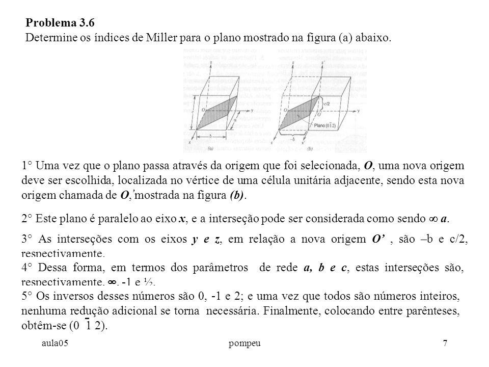 aula05pompeu7 Problema 3.6 Determine os índices de Miller para o plano mostrado na figura (a) abaixo. 1° Uma vez que o plano passa através da origem q