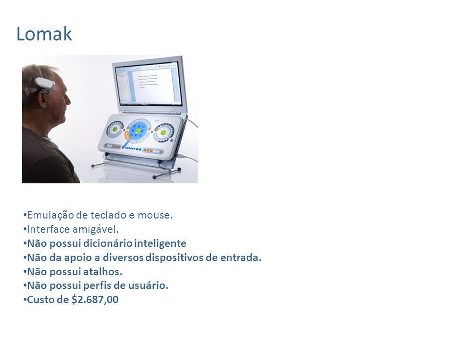 Comunique Emulação de teclado Dicionário inteligente manualmente configurável.