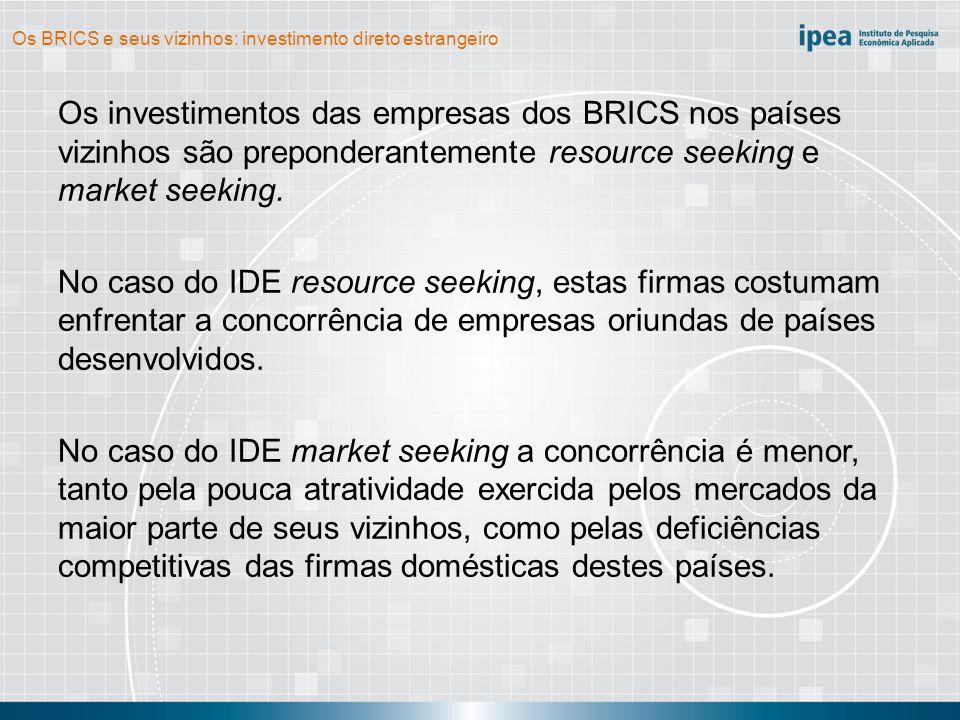 Os BRICS e seus vizinhos: investimento direto estrangeiro Os investimentos das empresas dos BRICS nos países vizinhos são preponderantemente resource