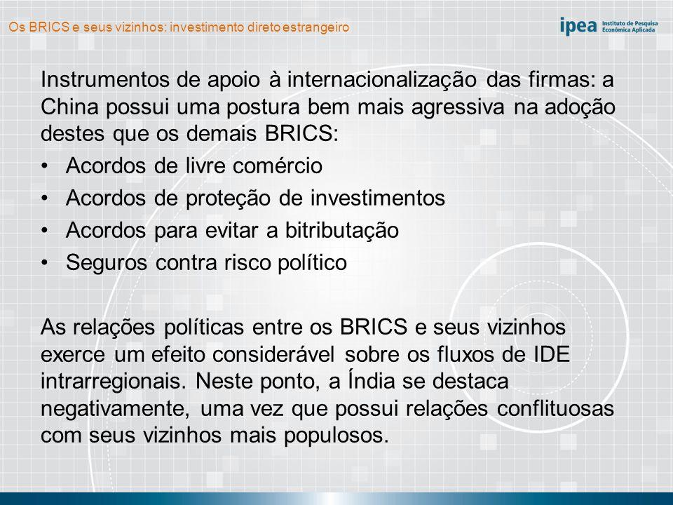 Os BRICS e seus vizinhos: investimento direto estrangeiro Instrumentos de apoio à internacionalização das firmas: a China possui uma postura bem mais agressiva na adoção destes que os demais BRICS: Acordos de livre comércio Acordos de proteção de investimentos Acordos para evitar a bitributação Seguros contra risco político As relações políticas entre os BRICS e seus vizinhos exerce um efeito considerável sobre os fluxos de IDE intrarregionais.