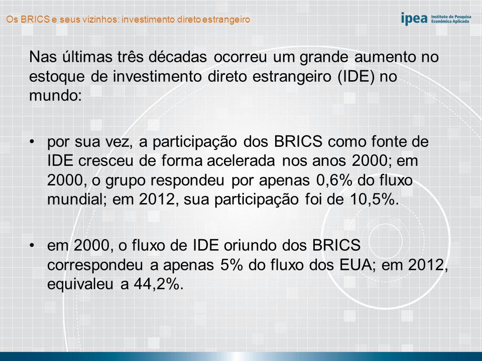 Os BRICS e seus vizinhos: investimento direto estrangeiro Nas últimas três décadas ocorreu um grande aumento no estoque de investimento direto estrang