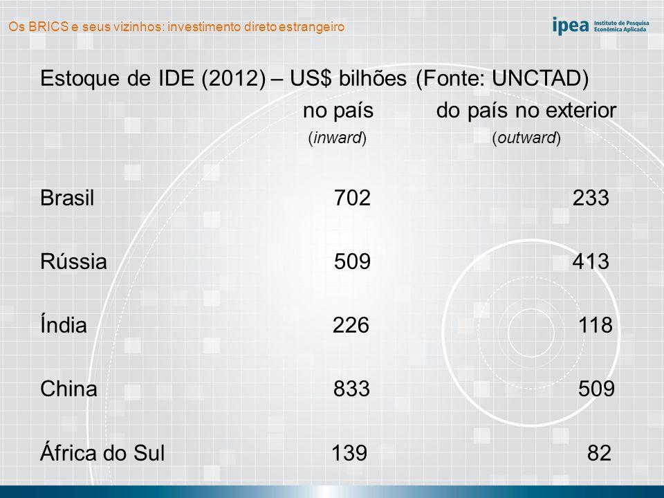 Os BRICS e seus vizinhos: investimento direto estrangeiro Fluxo de IDE (média 2008-2012) – US$ bilhões (Fonte: UNCTAD) para o país do país para o exterior (inward) (outward) Brasil 50,3 3,6 Rússia 52,2 53,9 Índia 33,1 14,8 China 112,6 68,0 África do Sul 5,2 0,4