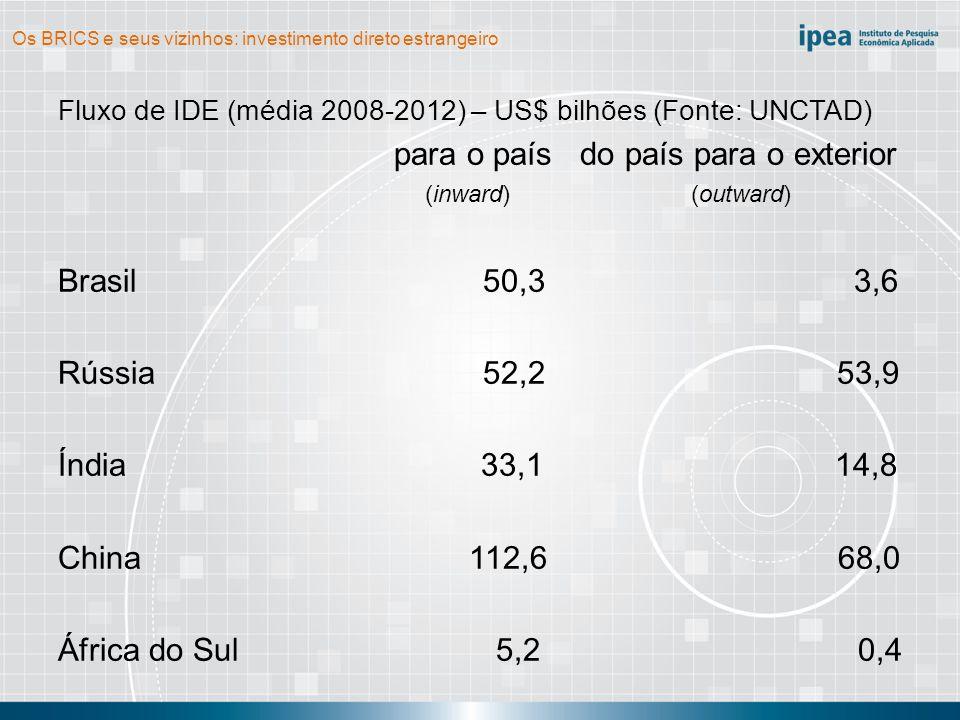 Os BRICS e seus vizinhos: investimento direto estrangeiro Os cinco BRICS possuem algumas semelhanças assim como marcadas diferenças em suas relações de IDE com os países vizinhos.