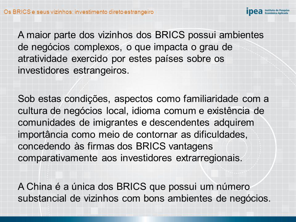 Os BRICS e seus vizinhos: investimento direto estrangeiro A maior parte dos vizinhos dos BRICS possui ambientes de negócios complexos, o que impacta o