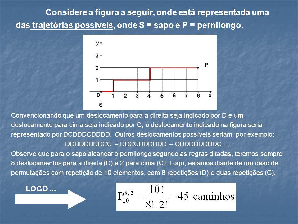 Considere a figura a seguir, onde está representada uma das trajetórias possíveis, onde S = sapo e P = pernilongo. Convencionando que um deslocamento