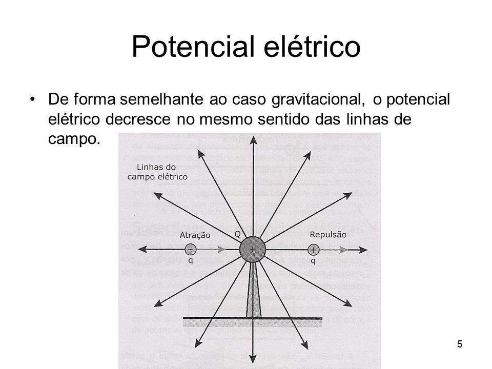 6 Potencial elétrico Percebemos que, uma carga positiva, se movendo espontaneamente, busca potenciais elétricos menores, enquanto uma carga negativa busca potenciais elétricos maiores.