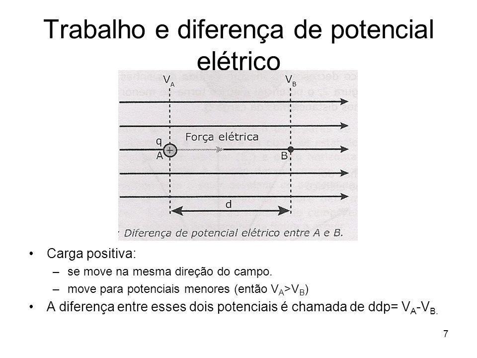 8 Trabalho elétrico No deslocamento de A para B, a força elétrica realiza um trabalho sobre a carga q.