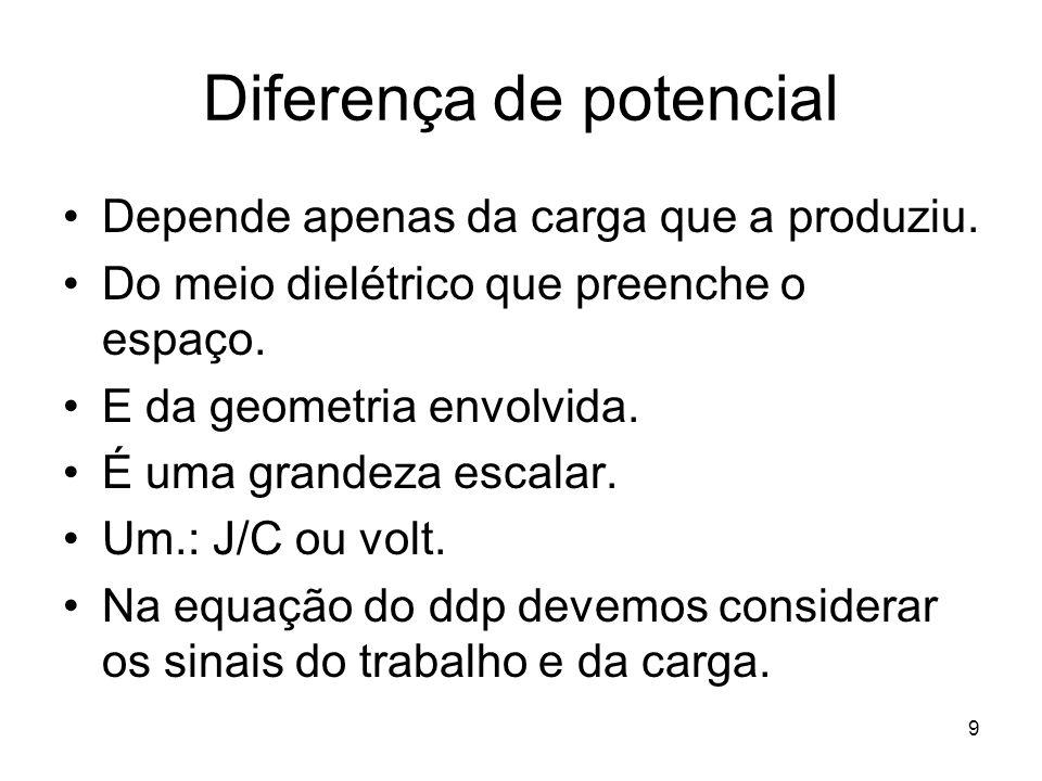 10 Diferença de potencial Nesse caso, o trabalho é positivo ou negativo?
