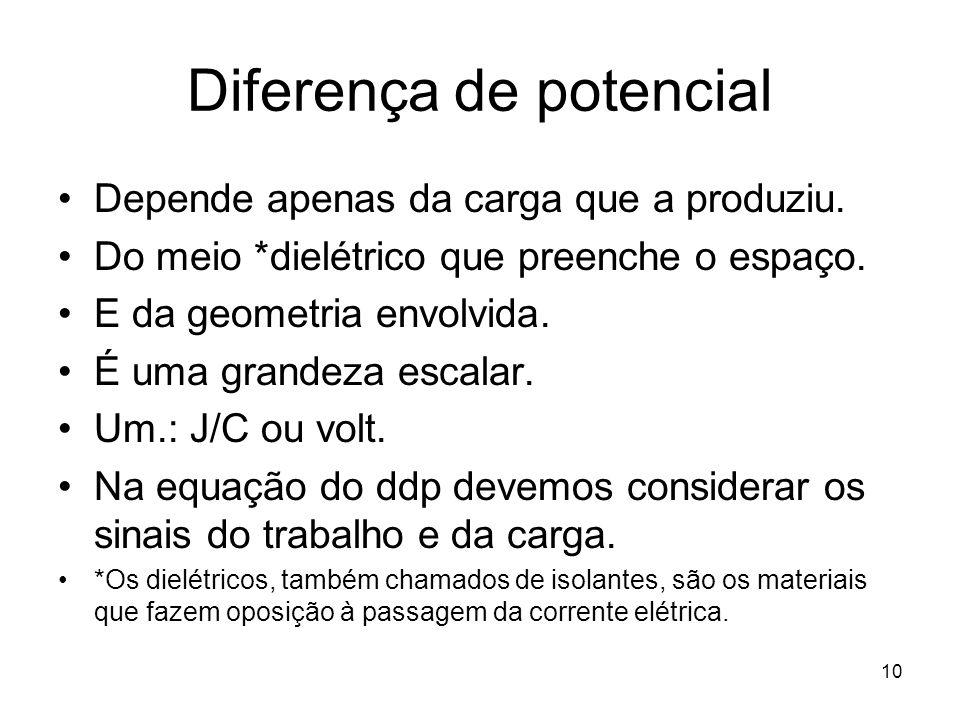 10 Diferença de potencial Depende apenas da carga que a produziu. Do meio *dielétrico que preenche o espaço. E da geometria envolvida. É uma grandeza