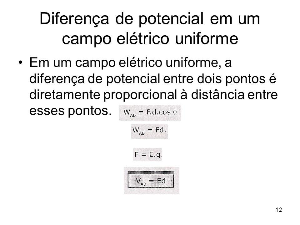 12 Diferença de potencial em um campo elétrico uniforme Em um campo elétrico uniforme, a diferença de potencial entre dois pontos é diretamente propor