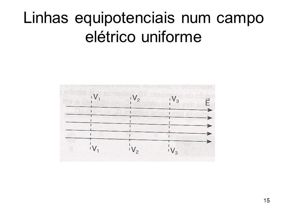15 Linhas equipotenciais num campo elétrico uniforme