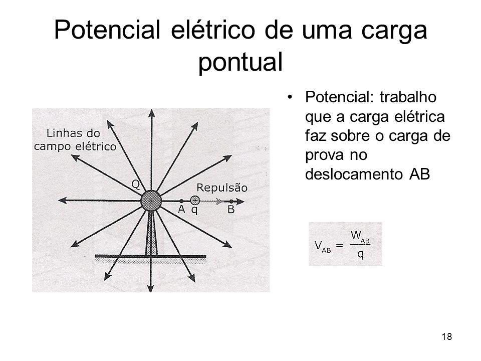 18 Potencial elétrico de uma carga pontual Potencial: trabalho que a carga elétrica faz sobre o carga de prova no deslocamento AB