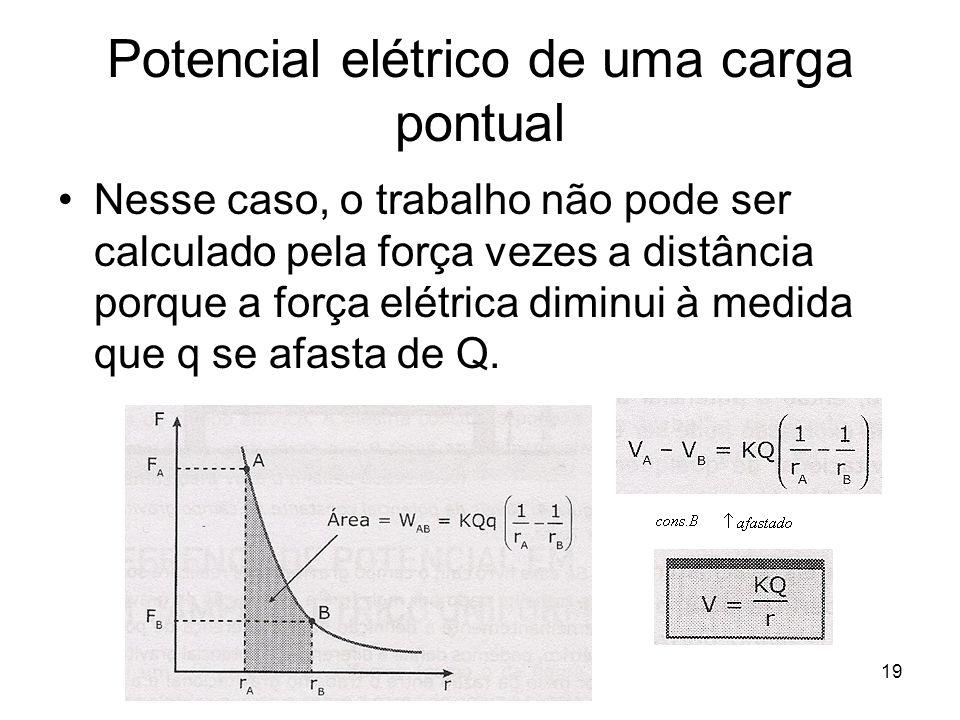 19 Potencial elétrico de uma carga pontual Nesse caso, o trabalho não pode ser calculado pela força vezes a distância porque a força elétrica diminui