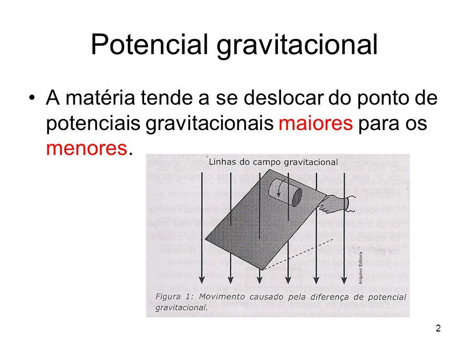2 Potencial gravitacional A matéria tende a se deslocar do ponto de potenciais gravitacionais maiores para os menores.