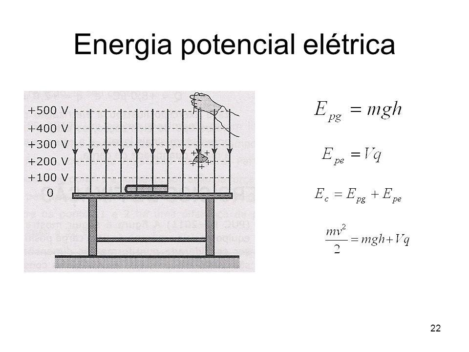 22 Energia potencial elétrica